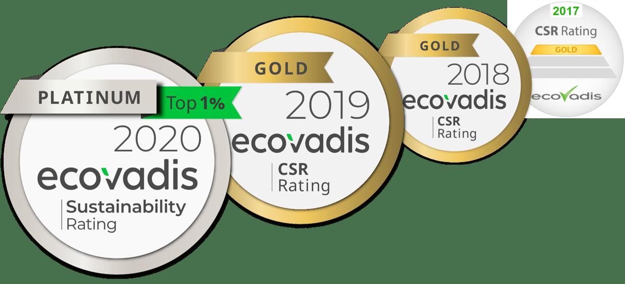 Ecovardis logo